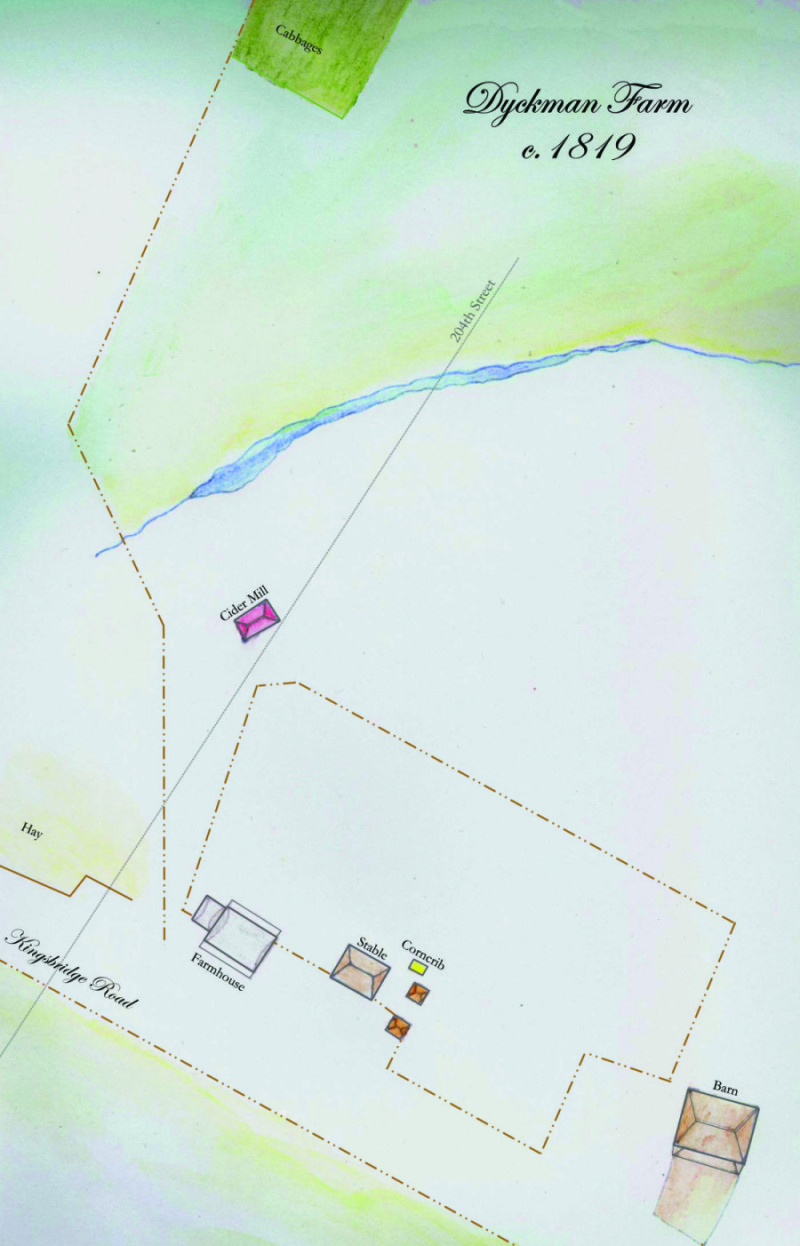 Dyckman farmyard c 1819
