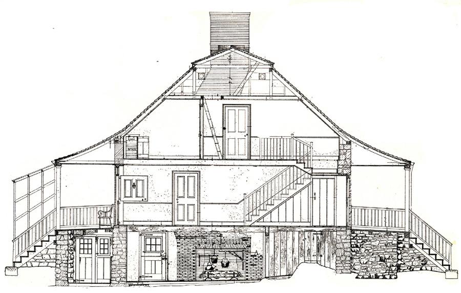 Dyckman Farmhouse Historic American Building Survey Library Of Congress